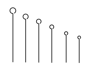 Alça de platina calibrada