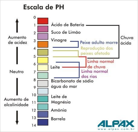 papel ph papel ph merck papel indicador de ph papel ph 0 a 14 merck